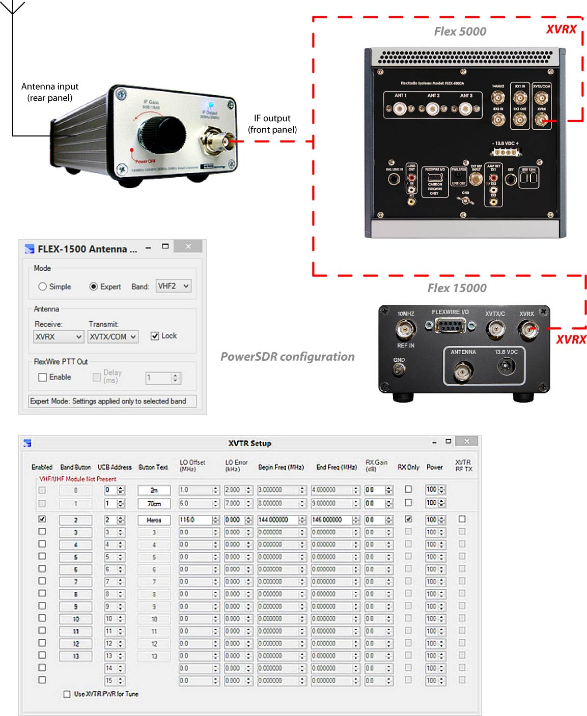 VHF Down Converter from Heros Technology Ltd